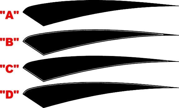 2010 - 2015 Chevrolet Camaro Heckkotflügelstreifen hinten