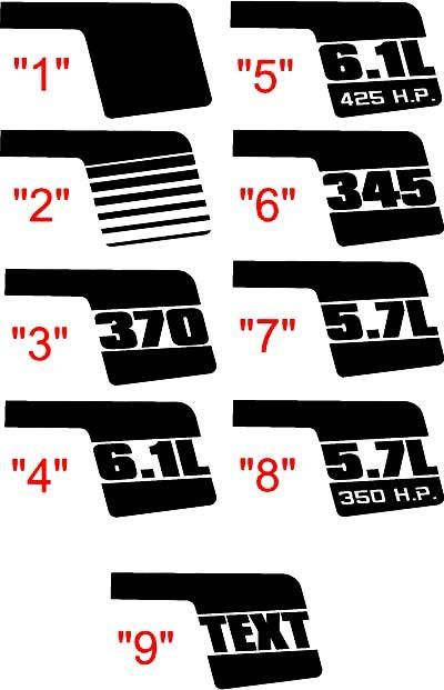 2006-2010 Charger Quarter Panel Hockeyschläger-Kit