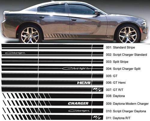 Dodge Charger Script Rocker Stripe side Band Decal Sticker Hemi Daytona RT GT Mopar graphics fits to models 2011-2016